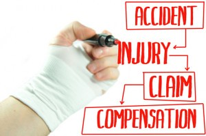 Personal Injury Claim North Carolina
